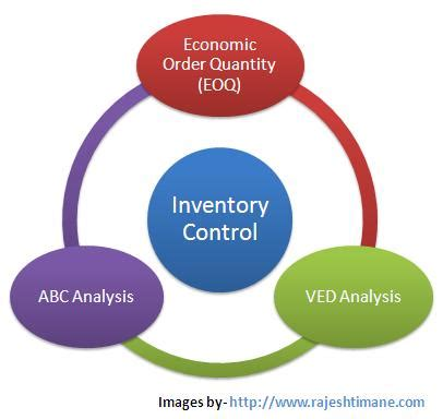 Cost Accounting and JIT Inventory Control Systems - ECheat
